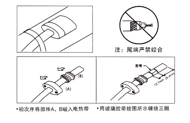 fzh防爆終端接線盒,電伴熱帶尾端